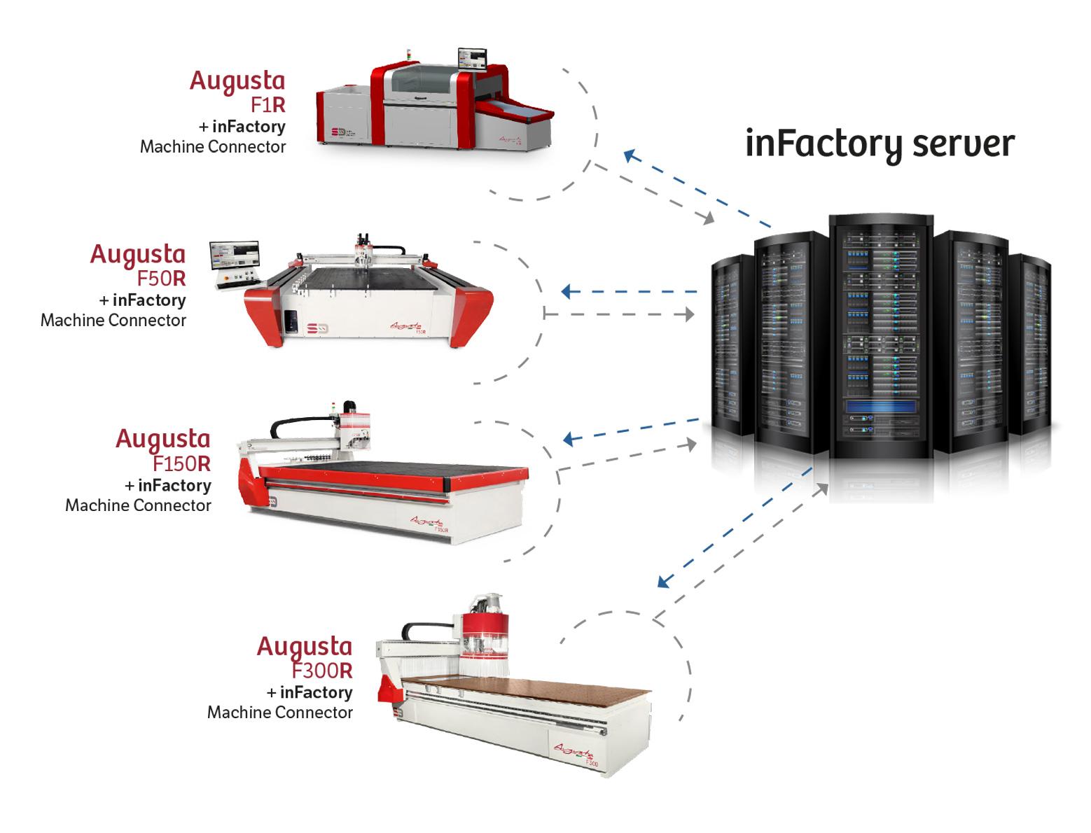 inFactory Suite